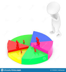 Worry Chart 3d White Guy Hands On Head Worry Stressed Pie Chart