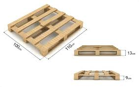 standard pallet size in inches. standard wooden pallet size in malaysia wood requirements dimensions uk inches