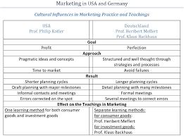 Cultures Of Our World Springerlink