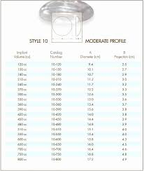 Implant Sizes Cc Chart 61 Comprehensive Mentor Saline Implants Size Chart