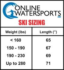 Water Ski Size Chart About Water Skis Onlinewatersports Com