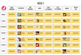 7 Months Baby Food Chart With Indian Recipes My Little Moppet