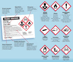 Chemical Hazard Chart Hazard Safety Labels For Chemical Containers W Xsae907
