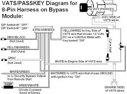 model if114 vats passlock transponder universal alarm bypass module model if114 vats passlock transponder universal alarm bypass module contents front view back view list of vehicles and the