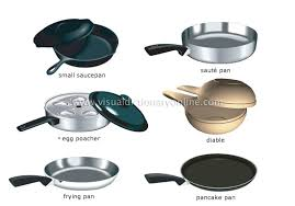 kitchen utensils list. Full Size Of Kitchen:magnificent Images On Decor Gallery Kitchen Utensils List With Pictures T