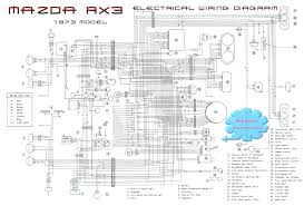 2005 mazda rx8 fuse box diagram titan 3 rx 8 locations car galleries fuse box on mazda rx8 mazda rx8 fuse box diagram outstanding 7 photos best image wire rx 8 convertible car wiring