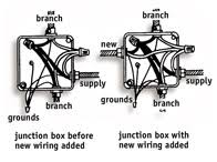 adding electrical wiring what is a junction box used for at Junction Box Wiring