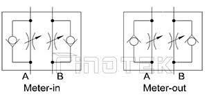 flow meter symbol. valve function symbol flow meter