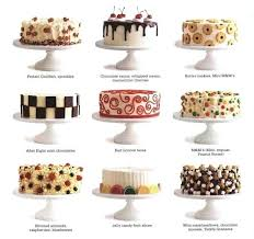 Simple Cake Decorating Ideas Balloon Cake Easy To Decorate Simple