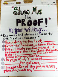 Citing Evidence Anchor Chart