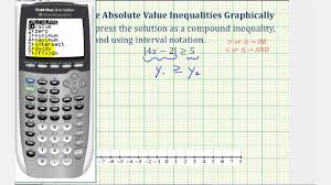 algebra calculator graphing linear equations homeshealth info