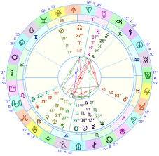 nakshatra degrees chart nakshatra wheel a sirius feature