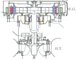 hydroelectric generator diagram. Drawing Showing The Bearing Positions Into A 200 MVA Hydro Generator  Installed In Salto Osório Power Hydroelectric Diagram N