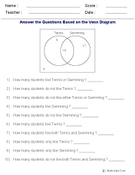 Printable Venn Diagram Graphic Organizer Printable Venn Diagram Template With Lines 3 Elegant Design Great Of