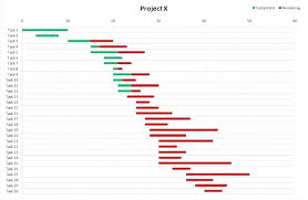 Word Spreadsheet Templates Excel Chart Template Full Size Of Spreadsheet Calendar Throughout