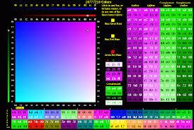 Java Color Chart Html Color Charts
