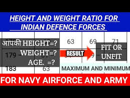 Height To Weight Ratio Height And Weight Chart For Indian Defence Forces Ideal Hight And Weight For Airforce Medical