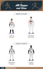 Baseball Players All Shapes And Sizes