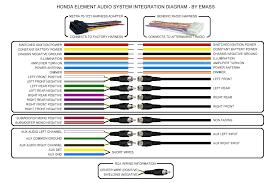 alpine wiring harness diagram wiring diagram for light switch \u2022 Alpine CDE 102 Review at Alpine Cde 102 Wire Schematic