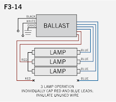 wiring diagram 3 lamp ballast wiring image wiring wiring diagrams keystone technologies on wiring diagram 3 lamp ballast