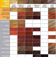 Red Hair To Brown Hair Colour Chart Brown Hair Colour Chart Free Hairstyles