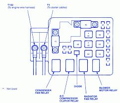 honda civic 1999 condenser fuse box block circuit breaker diagram 1999 Honda Civic Dx Fuse Box honda civic 1999 condenser fuse box block circuit breaker diagram inside 2000 honda civic fuse 1999 honda civic dx fuse box diagram