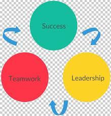 Man Machine Chart Diagram Man Machine Chart Drawing Leadership Png Clipart