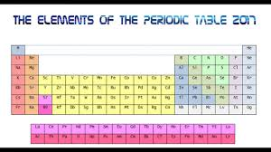 the new 2017 periodic table on ms office word