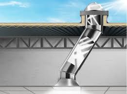 Roof Light Tubes Uk Solamaster Solatube