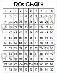 120s Chart And 0 100 Number Line Student Resource Card