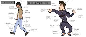 The Chad Arthur Ford : boneworks