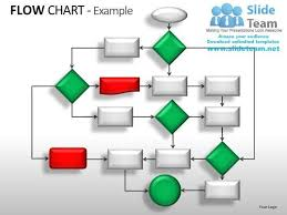 Ppt Flow Chart Template Flow Chart Powerpoint Presentation Slides Ppt Templates