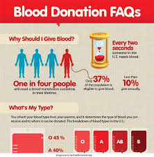college essays college application essays essay on importance essay on importance of blood donation