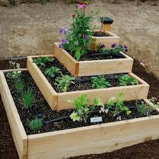 Small Picture Herb Garden Designs Markcastroco
