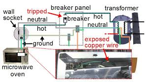 house wiring ground and neutral wiring diagram sch what is ground household house wiring ground and neutral