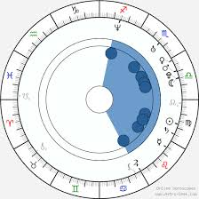 yu nan astro birth chart horoscope date of birth yu nan horoscope astrology sign zodiac date of birth instagram
