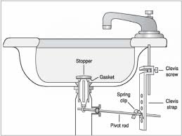 pop up sink drain parts bing images view larger