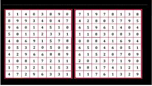 Magnum Prediction Chart 4d2all Magnum Forecast Chart Magnum Chart Gallery