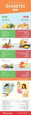 Voedingsschema diabetes type 2
