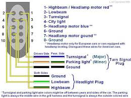 headlight plug wiring diagram headlight image vw euro headlight pigtail wiring diagram on headlight plug wiring diagram
