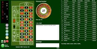 There are two main types of roulette: Free Roulette Simulator Roulette Game Online Professional Roulette Systems Strategies