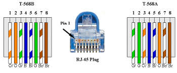 rj45 patch cable wiring diagram diagram cat6 wiring diagram rj45 nilza net