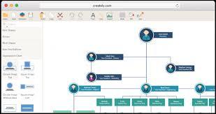 Actual Vertical Organizational Chart Template Convert Visio