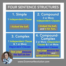 Grammar Structure Chart Sentence Structure Learn About The Four Types Of Sentences
