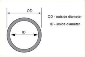 Three Key Words In Hydraulic Hose Sizing I D Dash Size