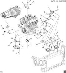 2007 chevy trailblazer wiring diagram 2007 discover your wiring 2007 chevy impala motor mounts location