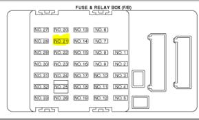 2006 subaru b9 tribeca fuse box diagram vehiclepad 2006 subaru subaru t fuse box subaru home wiring diagrams