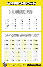 Full Hiragana Chart Hiragana Chart Pdf Downloads