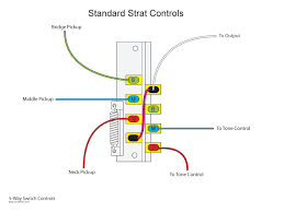 the inner workings of a 5 way switch and various wiring options you