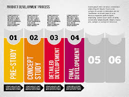 product development process diagram for powerpoint presentations    product development process diagram slide
